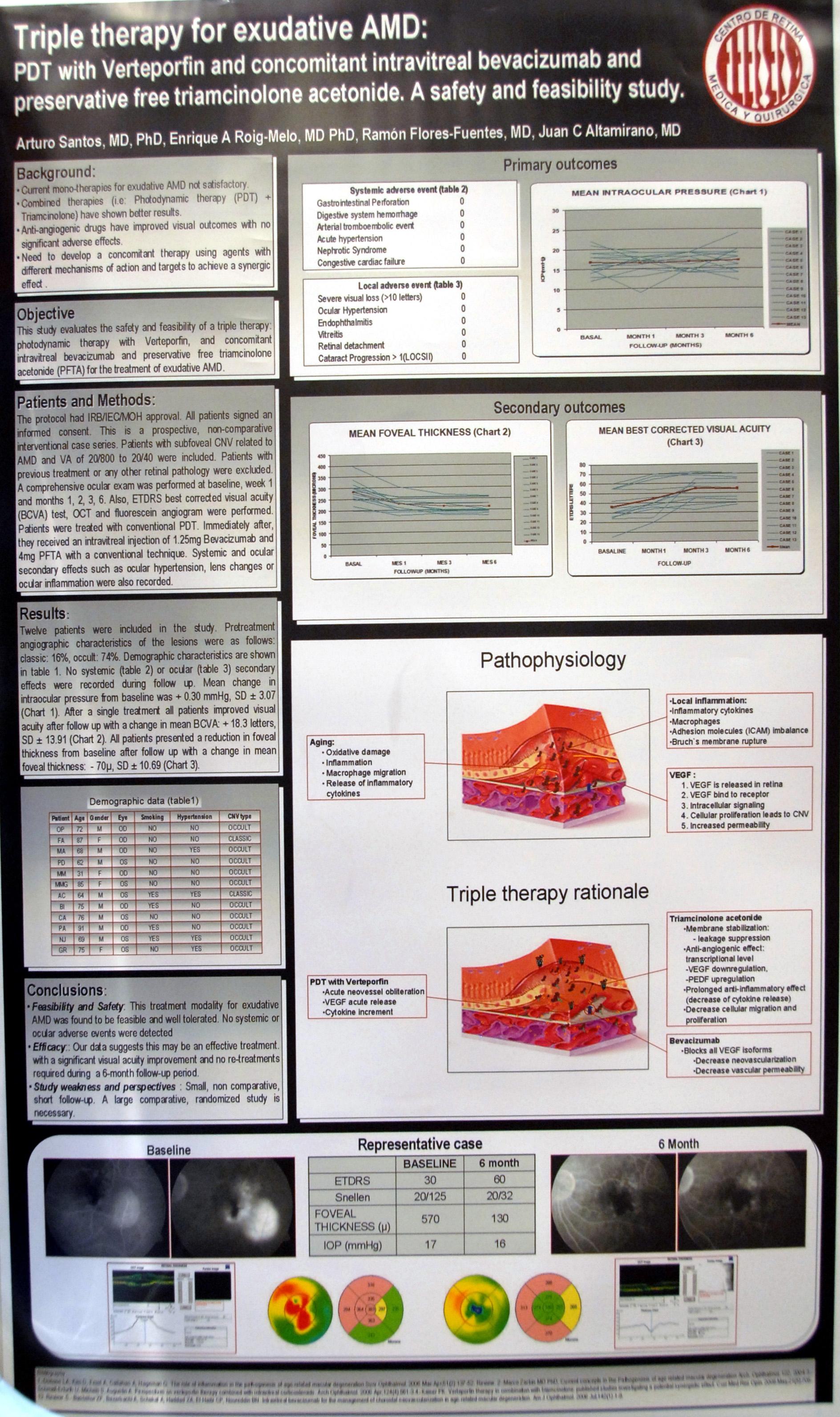 triamcinolone preservative free