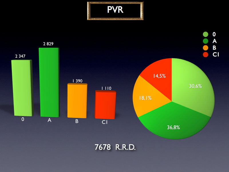 Evrs retinal detachment study