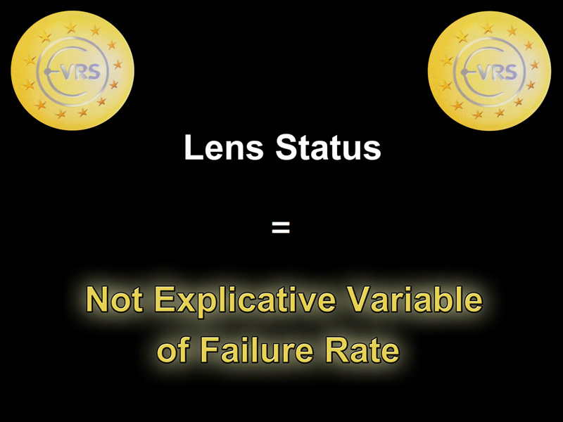 With these univariate and bivariate analyses, the lens status appears therefore not to be an independent explanatory variable of the failure rate. As it will be shown at the end of this presentation, this result was confirmed by logistic regression (multivariate analysis).
