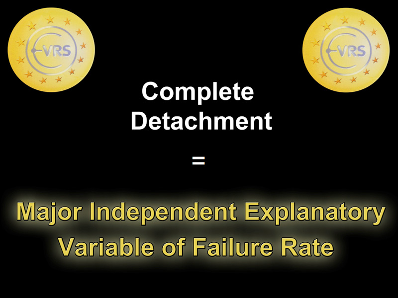 The final multivariate analysis confirmed the 4 detached quadrants as a major independent explanatory variable of the failure rate.