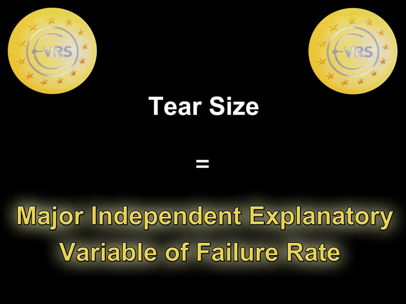 So we can say that tear size is a major independent explanatory variable of the failure rate. This result was confirmed by the multivariate analysis.