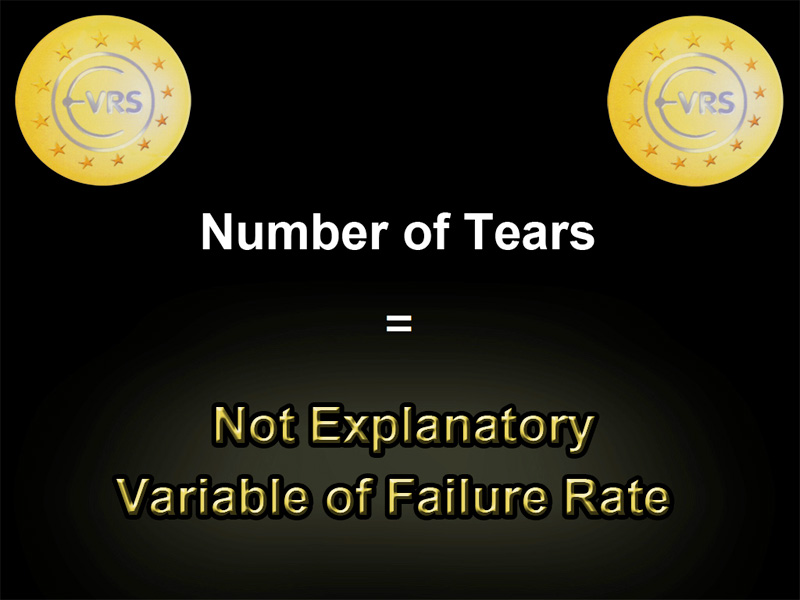 In conclusion the number of tears is not considered as an independent explanatory variable of the failure rate.