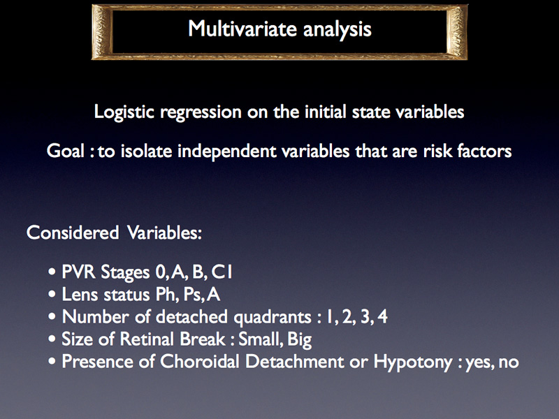 The goal of the multivariate analysis is to isolate independent variables that have an influence on the true failure rate and on the rate of remaining silicone. This was performed with a logistic regression, based on a step by step approach. The variables initially considered were all stages of PVR, the different lens status, the number of detached quadrants, the size of the break and the presence of aggravating factors.