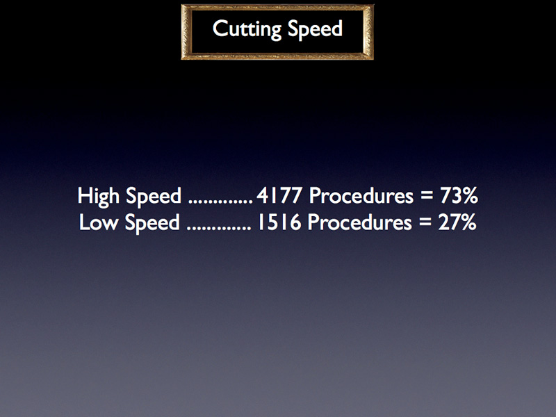 Finally, concerning the cutting speed, it is noticed that 3 quarters of the surgeons use a high speed whereas the other quarter use a low speed.
