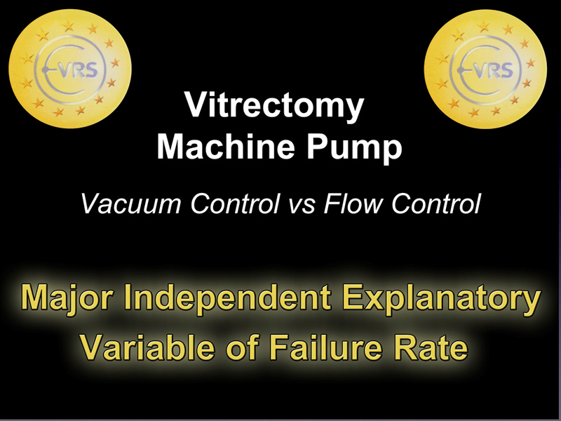 Vitrectomy machine pump is therefore a major independent explanatory variable of failure rate.