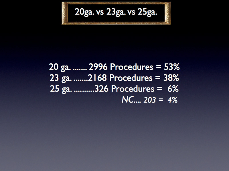 The distribution of the gauge shows that, when a vitrectomy is performed, most surgeon have recourse to a 20 gauge or a 23 gauge. Only 6% use a 25 gauge.
