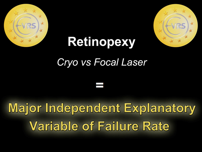 So that only the use of Cryo versus Focal laser is a major independent explanatory variable of failure rate.
