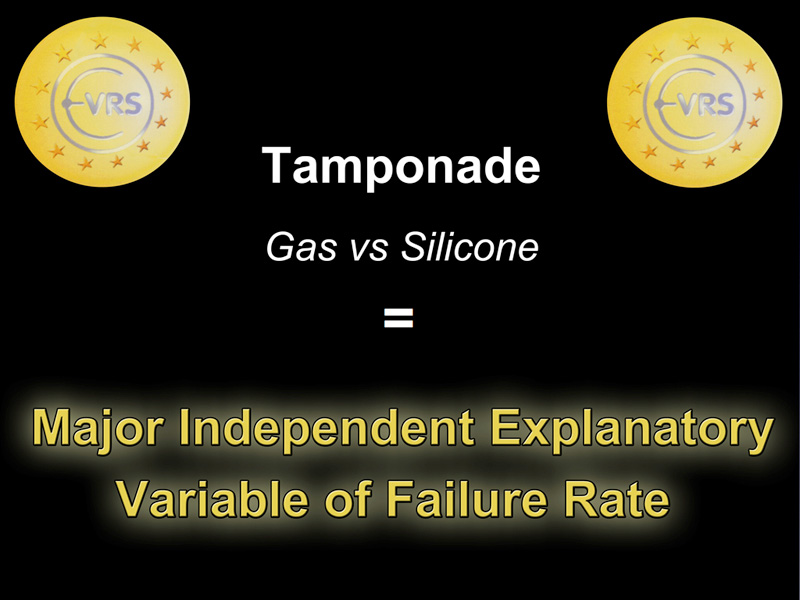 So that the tamponade type is a major independent explanatory variable of failure rate.