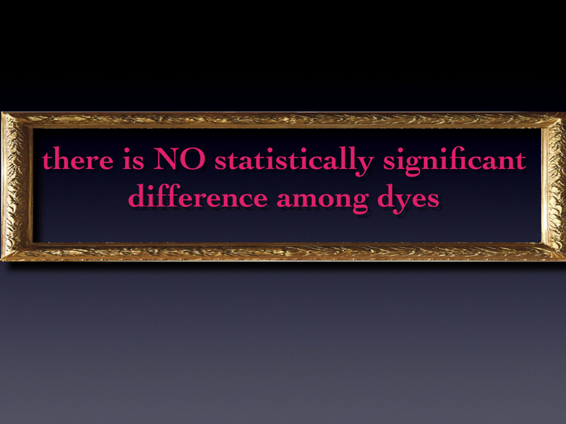 It means that there is no statistically significant difference among dyes.