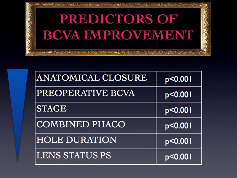 The predictors are the following in decreasing order of importance but as you see from the p value the are all very significant.