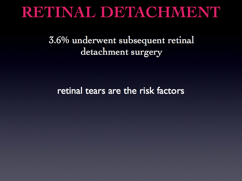 Retinal detachment occurred in 3.6% of cases.