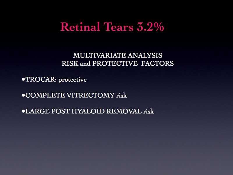 Retinal tears occurred in 3.2% of cases. The risk analysis of a retinal tear confirmed that trocars are protective, while a complete vitrectomy and large posterior hyaloid removal are risky.