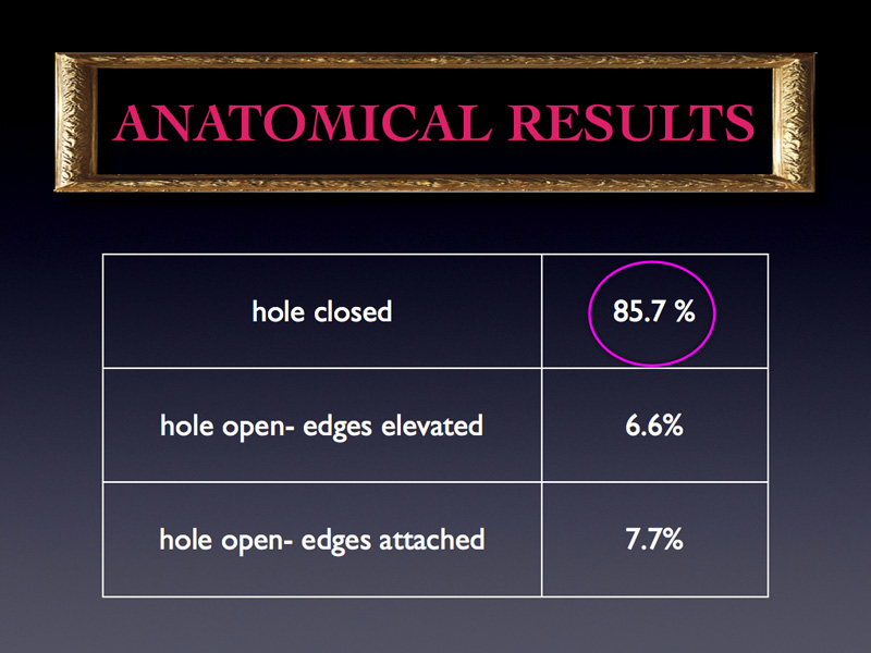 Let's start with the anatomical results. The success rate is  85.7%. You may comment that it looks disappointing and slightly below the average you find in the papers, however
