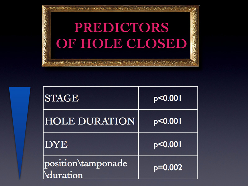 So what is crucial to close a hole? This is a list in decreasing order of significance of the best predictors for hole closure. Let's comment on some of them.