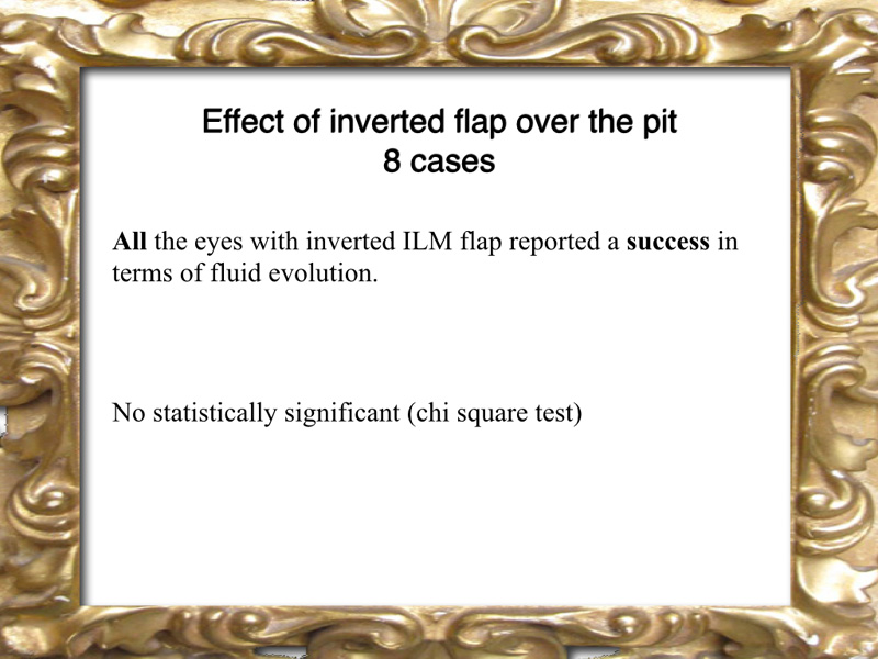 The technique of creating an inverted flap of ILM to cover the pit was used in 8 cases. All of them were reported as successful in terms of resolution of fluid. However since the case series was too small there was no statistical significance.