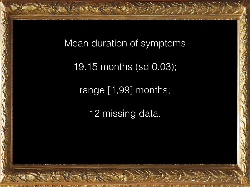 The duration of symptoms was in average 1 year and a half with a wide range of variation.