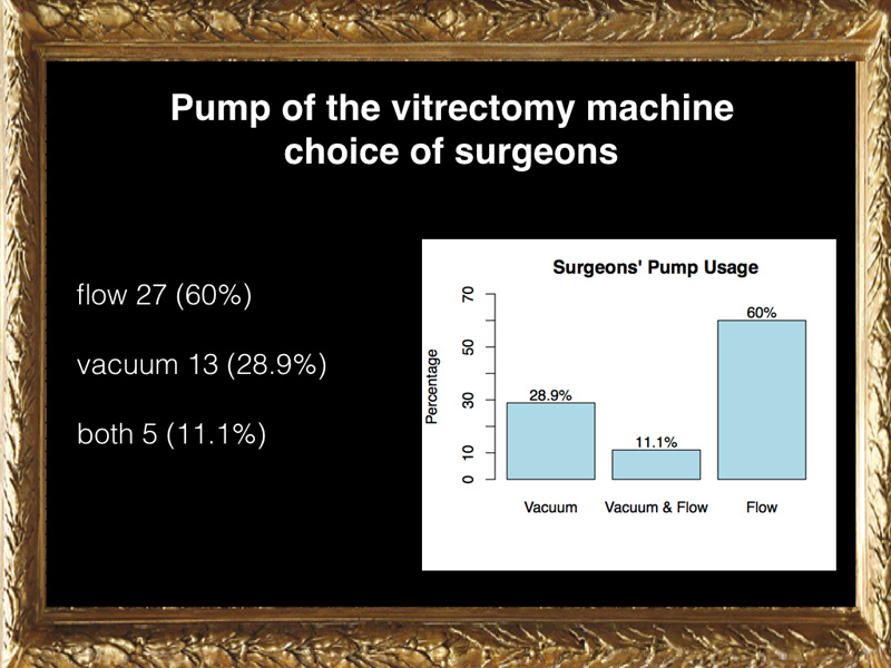 However the preference of the surgeons is for flow based machines. This is to say that most of the cases were performed by surgeons using vacuum and the distribution of cases per surgeon is unequal.